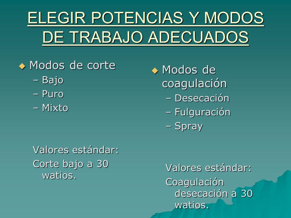 ELEGIR POTENCIAS Y MODOS DE TRABAJO ADECUADOS Modos de corte Modos de corte –Bajo –Puro –Mixto Valores estándar: Corte bajo a 30 watios. Modos de coag
