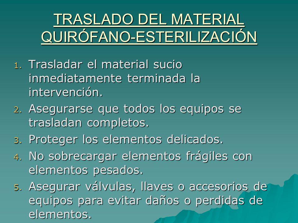 TRASLADO DEL MATERIAL QUIRÓFANO-ESTERILIZACIÓN 1. Trasladar el material sucio inmediatamente terminada la intervención. 2. Asegurarse que todos los eq