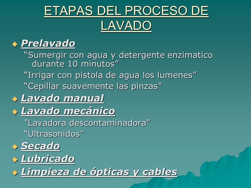 ETAPAS DEL PROCESO DE LAVADO Prelavado Prelavado Sumergir con agua y detergente enzimatico durante 10 minutos Irrigar con pistola de agua los lumenes