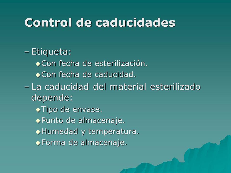 Control de caducidades Control de caducidades –Etiqueta: Con fecha de esterilización. Con fecha de esterilización. Con fecha de caducidad. Con fecha d