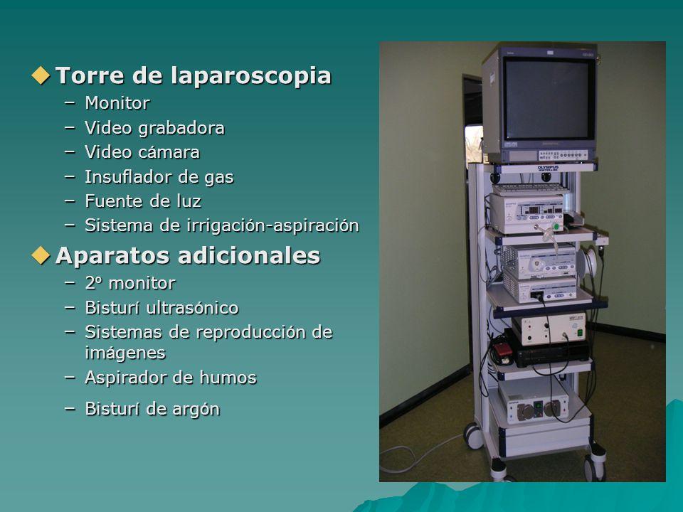 Torre de laparoscopia Torre de laparoscopia –Monitor –Video grabadora –Video c á mara –Insuflador de gas –Fuente de luz –Sistema de irrigaci ó n-aspir