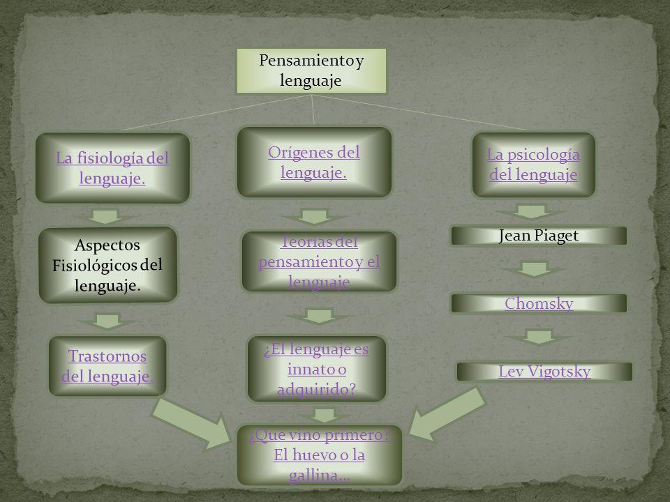 Pensamiento y lenguaje La fisiología del lenguaje. Teorías del pensamiento y el lenguaje La psicología del lenguaje Aspectos Fisiológicos del lenguaje