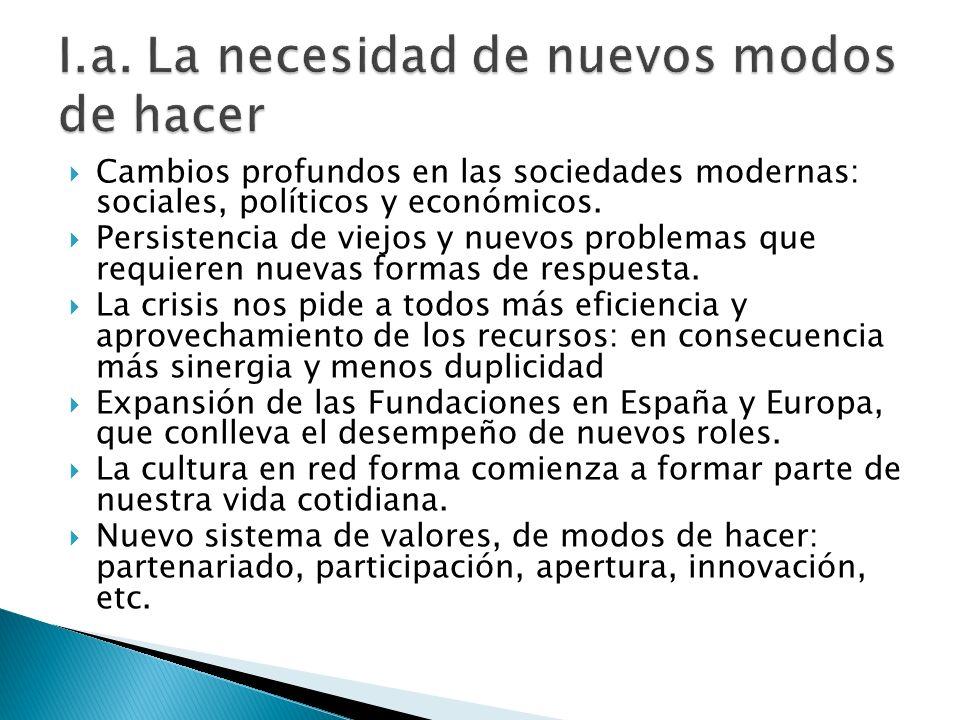 Cambios profundos en las sociedades modernas: sociales, políticos y económicos.