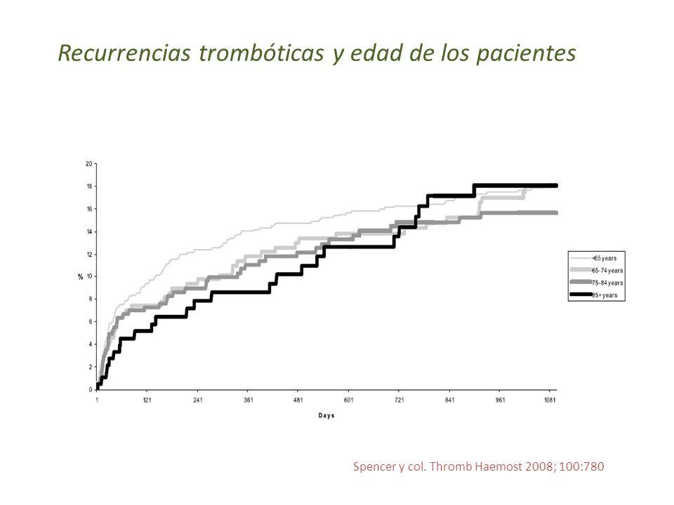 Recurrencias trombóticas y edad de los pacientes Spencer y col. Thromb Haemost 2008; 100:780
