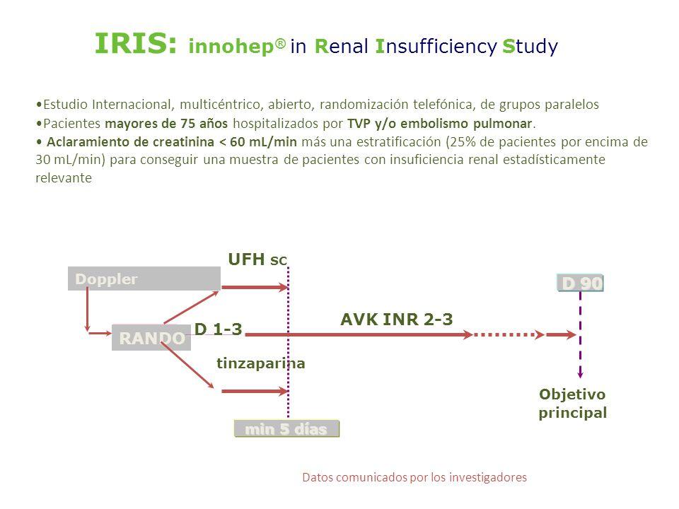 Estudio Internacional, multicéntrico, abierto, randomización telefónica, de grupos paralelos Pacientes mayores de 75 años hospitalizados por TVP y/o e