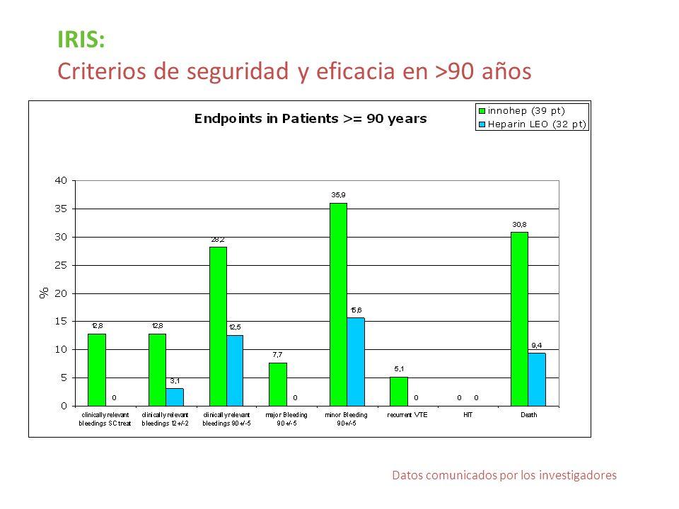IRIS: Criterios de seguridad y eficacia en >90 años Datos comunicados por los investigadores