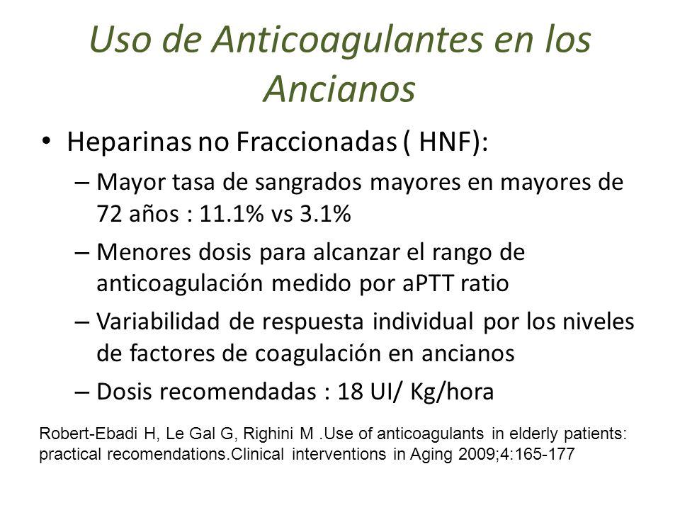 Uso de Anticoagulantes en los Ancianos Heparinas no Fraccionadas ( HNF): – Mayor tasa de sangrados mayores en mayores de 72 años : 11.1% vs 3.1% – Men