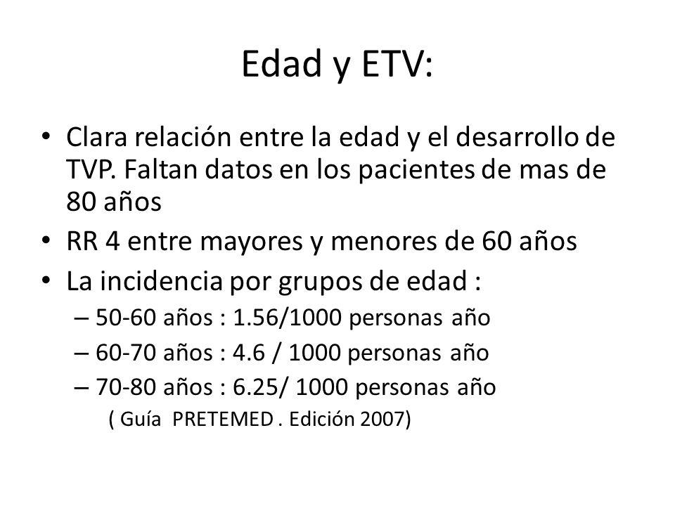 Edad y ETV: Clara relación entre la edad y el desarrollo de TVP. Faltan datos en los pacientes de mas de 80 años RR 4 entre mayores y menores de 60 añ