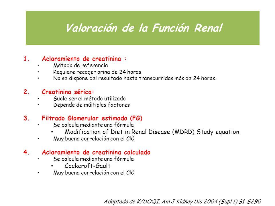 Valoración de la Función Renal 1.Aclaramiento de creatinina : Método de referencia Requiere recoger orina de 24 horas No se dispone del resultado hast