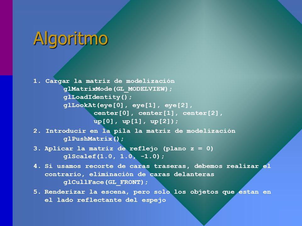 Algoritmo 1. Cargar la matriz de modelización glMatrixMode(GL_MODELVIEW); glLoadIdentity(); glLookAt(eye[0], eye[1], eye[2], center[0], center[1], cen