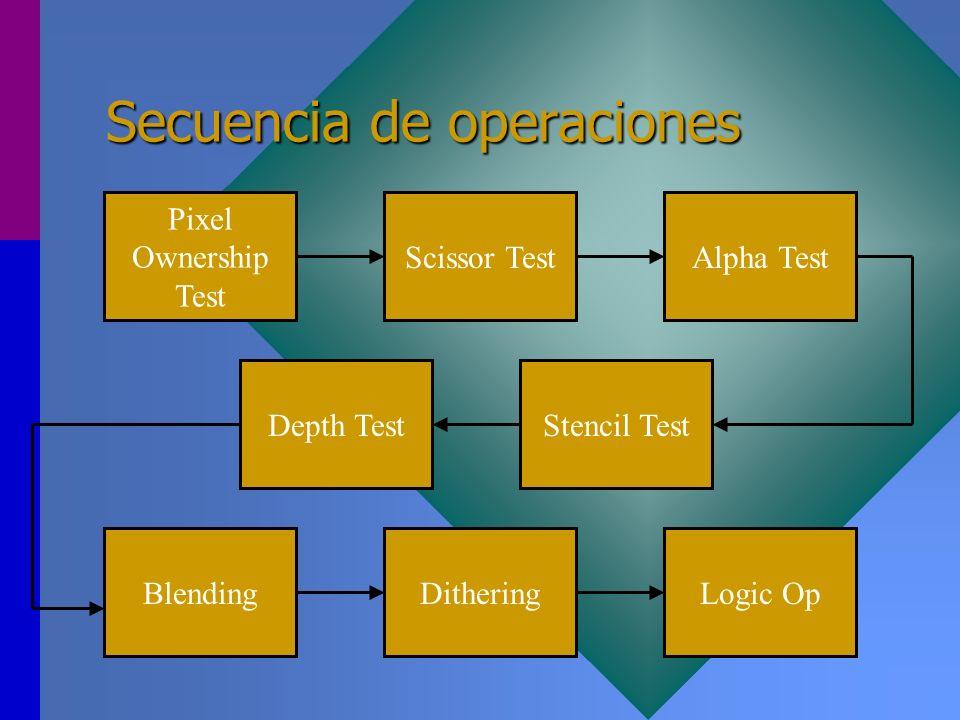 Secuencia de operaciones Pixel Ownership Test Scissor TestAlpha Test Stencil TestDepth Test BlendingDitheringLogic Op