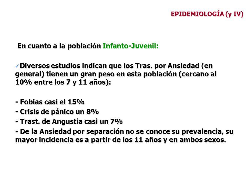 EPIDEMIOLOGÍA (y IV) En cuanto a la población Infanto-Juvenil: Diversos estudios indican que los Tras. por Ansiedad (en general) tienen un gran peso e