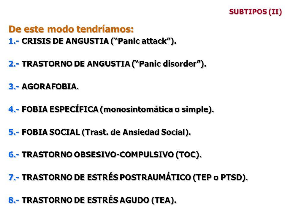 SUBTIPOS (II) De este modo tendríamos: 1.- CRISIS DE ANGUSTIA (Panic attack). 2.- TRASTORNO DE ANGUSTIA (Panic disorder). 3.- AGORAFOBIA. 4.- FOBIA ES