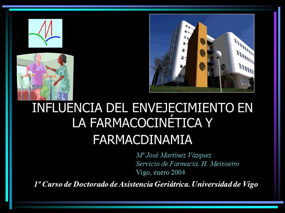 INFLUENCIA DEL ENVEJECIMIENTO EN LA FARMACOCINÉTICA Y FARMACDINAMIA Mª José Martínez Vázquez Servicio de Farmacia, H. Meixoeiro Vigo, enero 2004 1º Cu