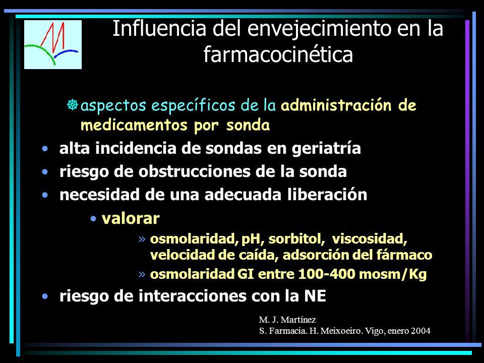M. J. Martínez S. Farmacia. H. Meixoeiro. Vigo, enero 2004 Influencia del envejecimiento en la farmacocinética ]aspectos específicos de la administrac