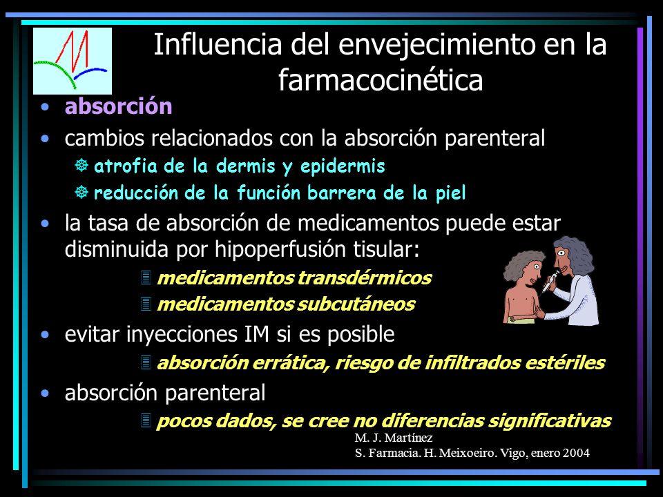 M. J. Martínez S. Farmacia. H. Meixoeiro. Vigo, enero 2004 Influencia del envejecimiento en la farmacocinética absorción cambios relacionados con la a