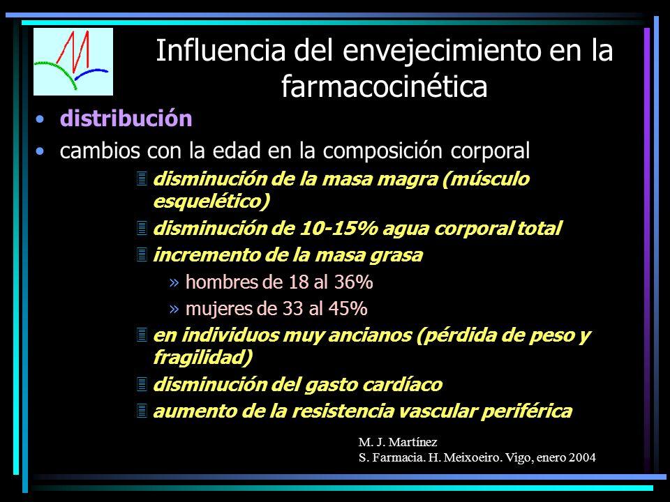M. J. Martínez S. Farmacia. H. Meixoeiro. Vigo, enero 2004 Influencia del envejecimiento en la farmacocinética distribución cambios con la edad en la