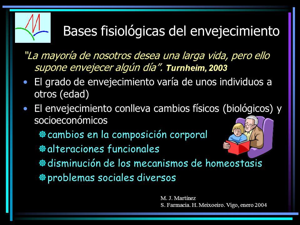 M. J. Martínez S. Farmacia. H. Meixoeiro. Vigo, enero 2004 Bases fisiológicas del envejecimiento La mayoría de nosotros desea una larga vida, pero ell