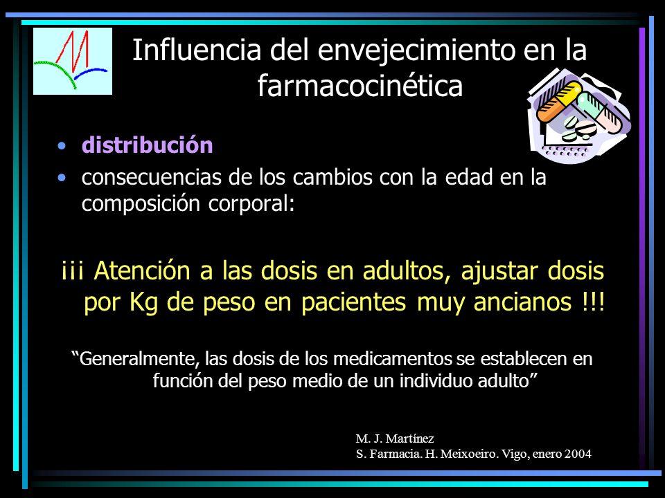 M. J. Martínez S. Farmacia. H. Meixoeiro. Vigo, enero 2004 Influencia del envejecimiento en la farmacocinética distribución consecuencias de los cambi