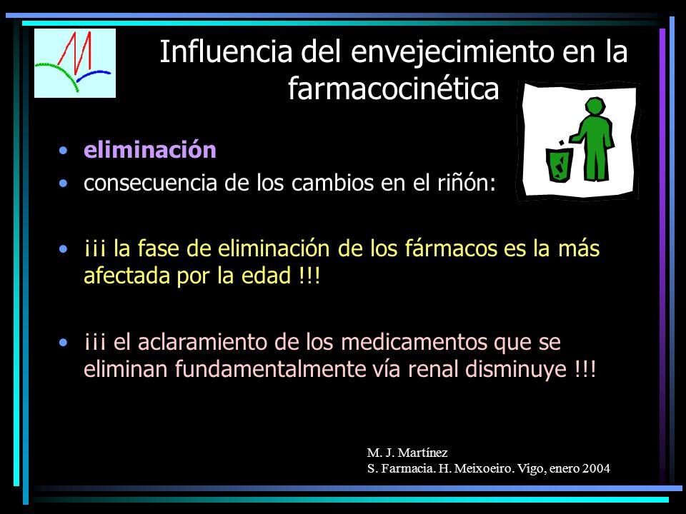 M. J. Martínez S. Farmacia. H. Meixoeiro. Vigo, enero 2004 Influencia del envejecimiento en la farmacocinética eliminación consecuencia de los cambios