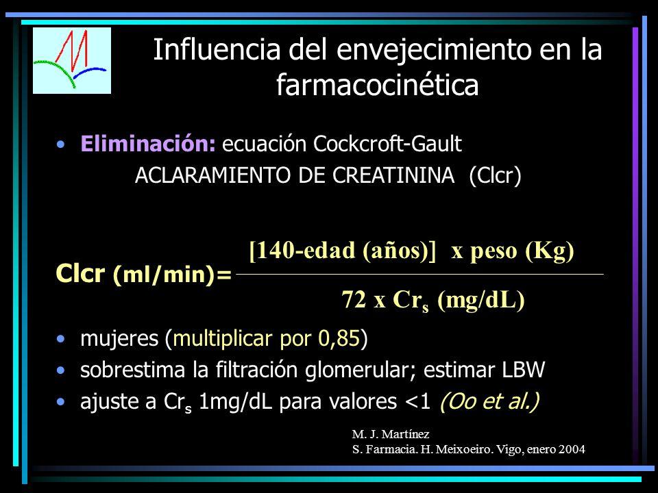 M. J. Martínez S. Farmacia. H. Meixoeiro. Vigo, enero 2004 Influencia del envejecimiento en la farmacocinética Eliminación: ecuación Cockcroft-Gault A