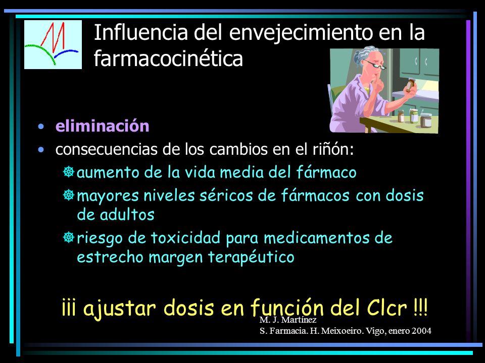 M. J. Martínez S. Farmacia. H. Meixoeiro. Vigo, enero 2004 Influencia del envejecimiento en la farmacocinética eliminación consecuencias de los cambio