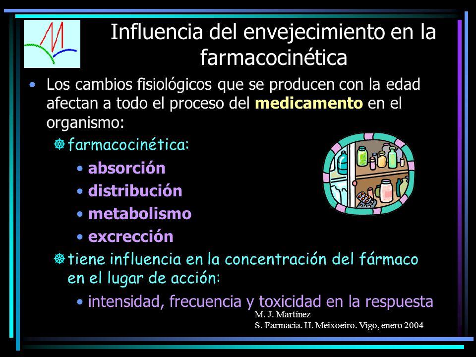 M. J. Martínez S. Farmacia. H. Meixoeiro. Vigo, enero 2004 Influencia del envejecimiento en la farmacocinética Los cambios fisiológicos que se produce