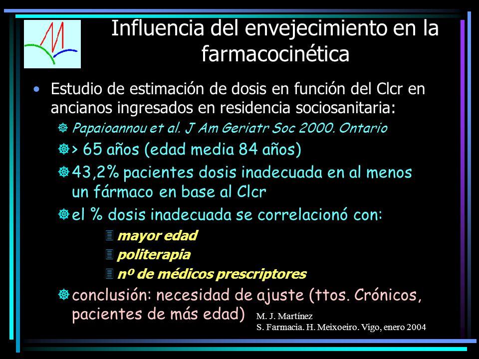 M. J. Martínez S. Farmacia. H. Meixoeiro. Vigo, enero 2004 Influencia del envejecimiento en la farmacocinética Estudio de estimación de dosis en funci