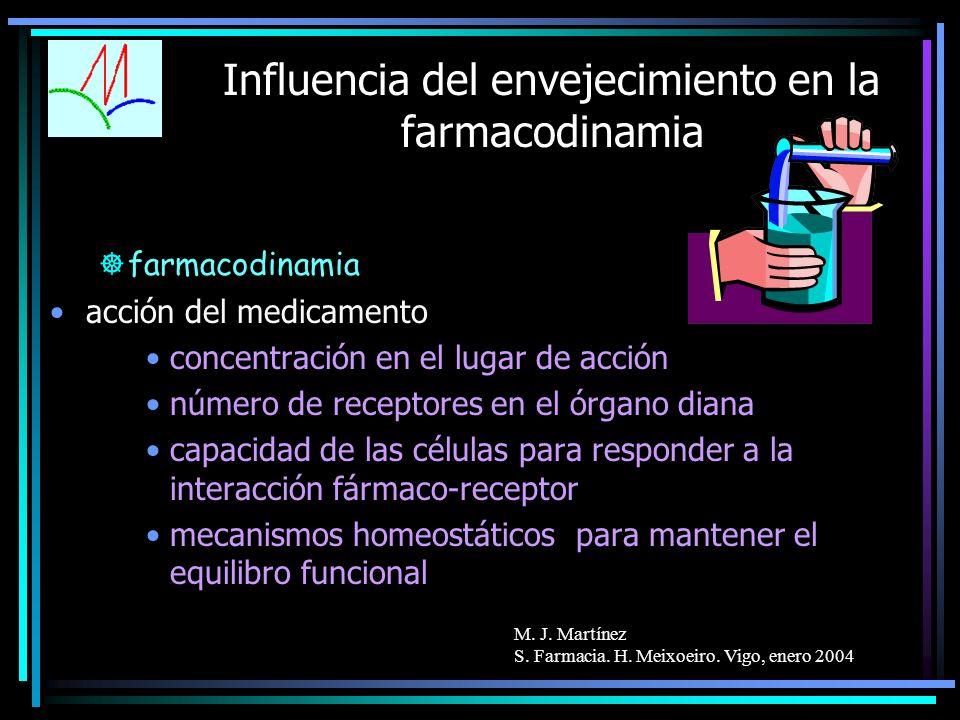 M. J. Martínez S. Farmacia. H. Meixoeiro. Vigo, enero 2004 Influencia del envejecimiento en la farmacodinamia ]farmacodinamia acción del medicamento c