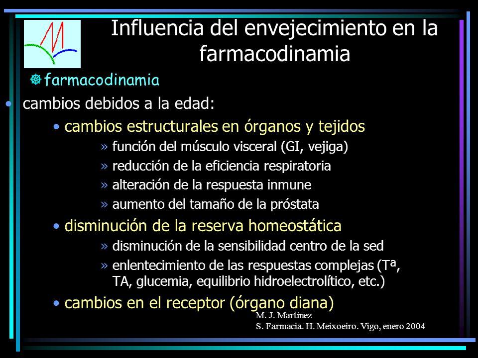 M. J. Martínez S. Farmacia. H. Meixoeiro. Vigo, enero 2004 Influencia del envejecimiento en la farmacodinamia ]farmacodinamia cambios debidos a la eda