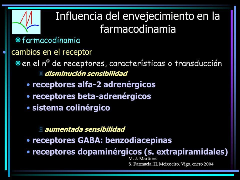 M. J. Martínez S. Farmacia. H. Meixoeiro. Vigo, enero 2004 Influencia del envejecimiento en la farmacodinamia ]farmacodinamia cambios en el receptor ]
