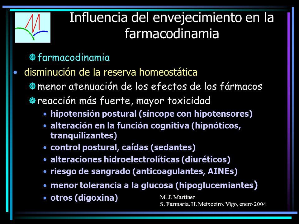 M. J. Martínez S. Farmacia. H. Meixoeiro. Vigo, enero 2004 Influencia del envejecimiento en la farmacodinamia ]farmacodinamia disminución de la reserv