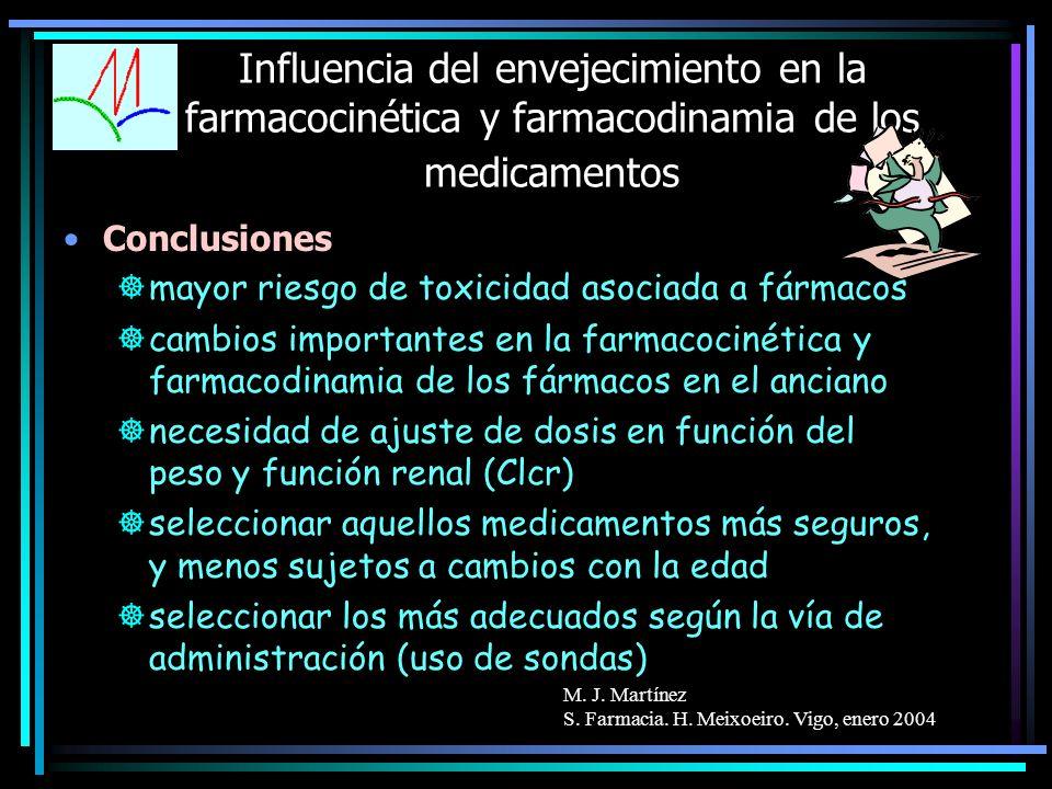 M. J. Martínez S. Farmacia. H. Meixoeiro. Vigo, enero 2004 Influencia del envejecimiento en la farmacocinética y farmacodinamia de los medicamentos Co