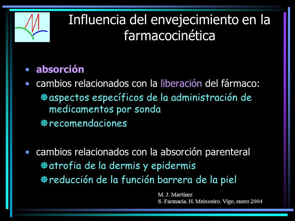 M. J. Martínez S. Farmacia. H. Meixoeiro. Vigo, enero 2004 Influencia del envejecimiento en la farmacocinética absorción cambios relacionados con la l
