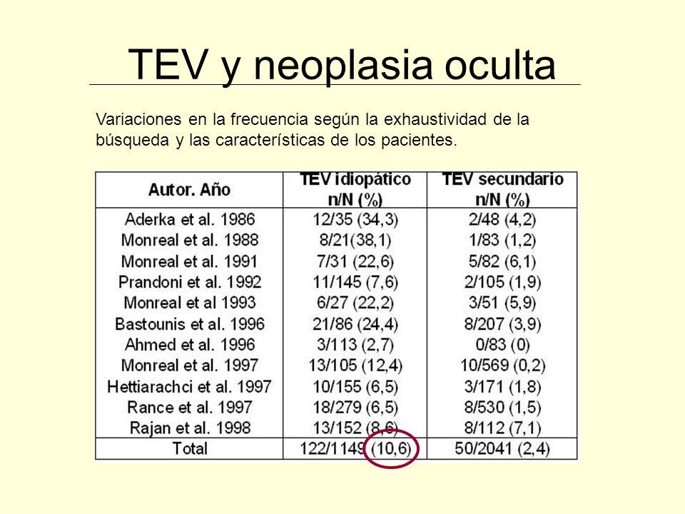 TEV y neoplasia oculta Otras situaciones asociadas con mayor frecuencia de cáncer oculto: - TVP bilateral - TEV en localización atípica - EP - TVP idiopática recurrente - Síndrome de Budd-Chiari.