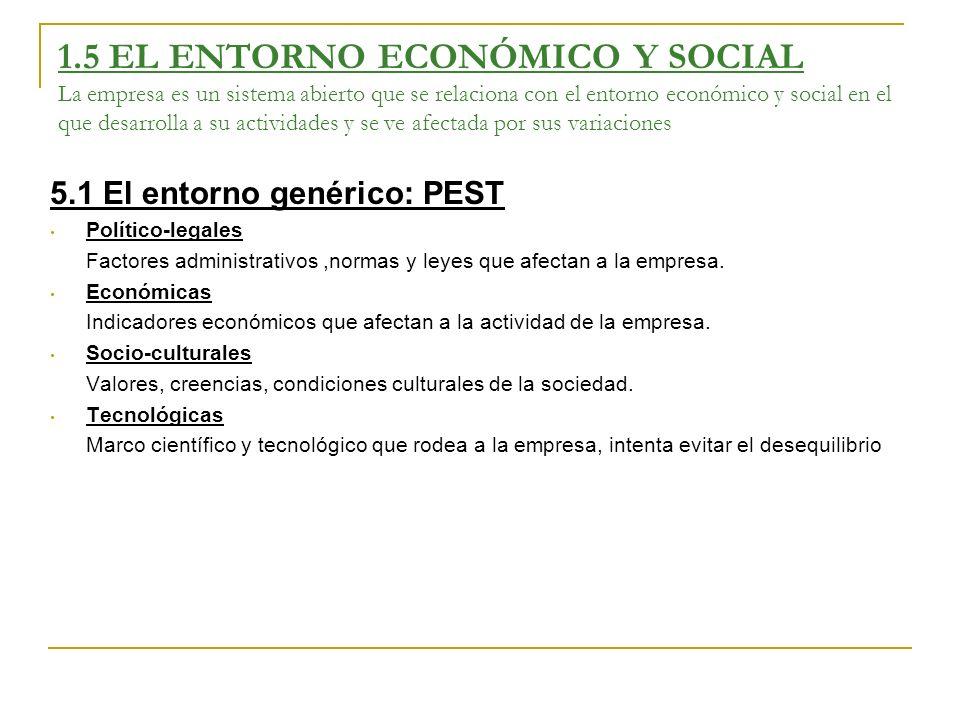 1.5 EL ENTORNO ECONÓMICO Y SOCIAL La empresa es un sistema abierto que se relaciona con el entorno económico y social en el que desarrolla a su activi