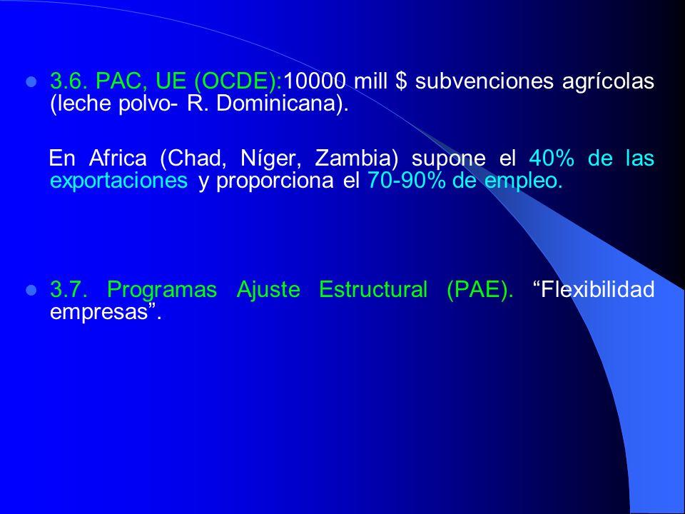 3.6. PAC, UE (OCDE):10000 mill $ subvenciones agrícolas (leche polvo- R. Dominicana). En Africa (Chad, Níger, Zambia) supone el 40% de las exportacion