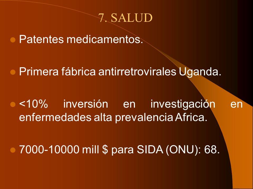 7. SALUD Patentes medicamentos. Primera fábrica antirretrovirales Uganda. <10% inversión en investigación en enfermedades alta prevalencia Africa. 700