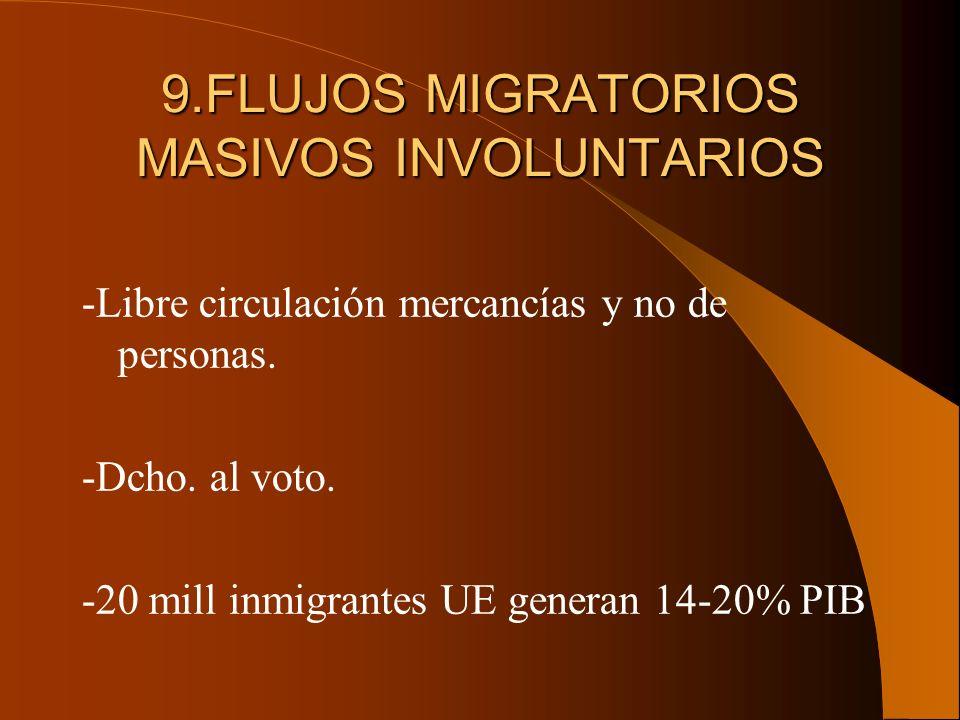 9.FLUJOS MIGRATORIOS MASIVOS INVOLUNTARIOS -Libre circulación mercancías y no de personas. -Dcho. al voto. -20 mill inmigrantes UE generan 14-20% PIB