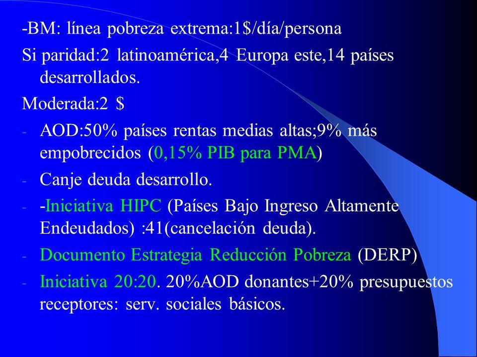 -BM: línea pobreza extrema:1$/día/persona Si paridad:2 latinoamérica,4 Europa este,14 países desarrollados. Moderada:2 $ - AOD:50% países rentas media