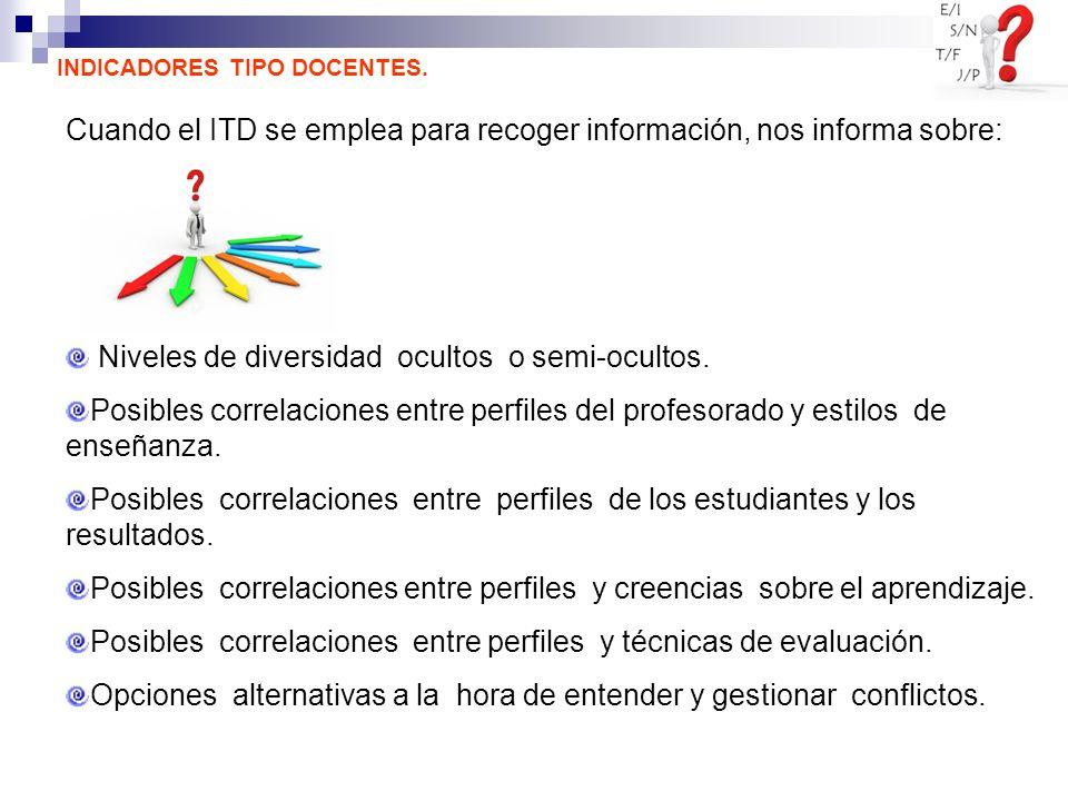 Cuando el ITD se emplea para recoger información, nos informa sobre: INDICADORES TIPO DOCENTES. Niveles de diversidad ocultos o semi-ocultos. Posibles