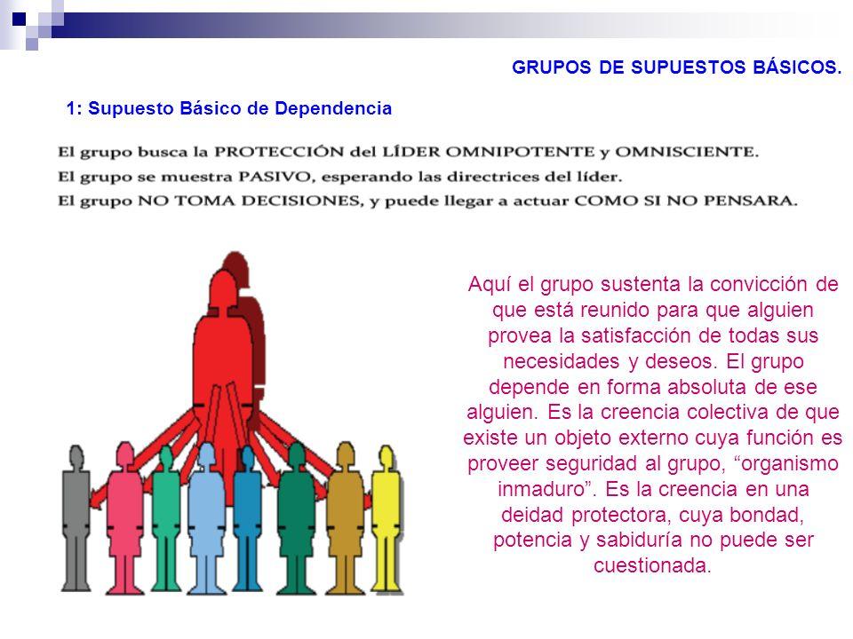 GRUPOS DE SUPUESTOS BÁSICOS. Aquí el grupo sustenta la convicción de que está reunido para que alguien provea la satisfacción de todas sus necesidades