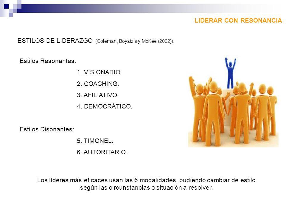 LIDERAR CON RESONANCIA ESTILOS DE LIDERAZGO (Goleman, Boyatzis y McKee (2002)). Estilos Resonantes: 1. VISIONARIO. 2. COACHING. 3. AFILIATIVO. 4. DEMO