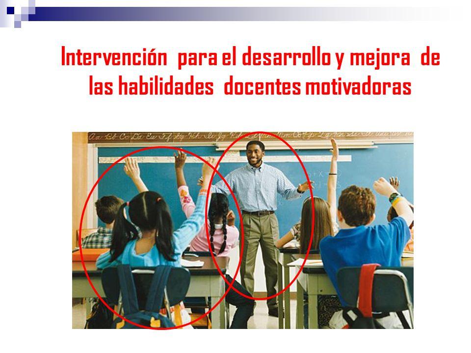 Intervención para el desarrollo y mejora de las habilidades docentes motivadoras