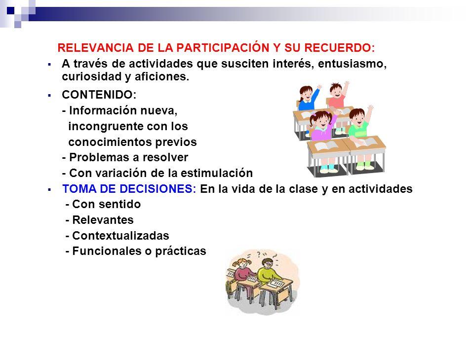 RELEVANCIA DE LA PARTICIPACIÓN Y SU RECUERDO: A través de actividades que susciten interés, entusiasmo, curiosidad y aficiones. CONTENIDO: - Informaci