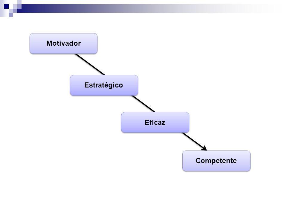 Motivador Estratégico Eficaz Competente