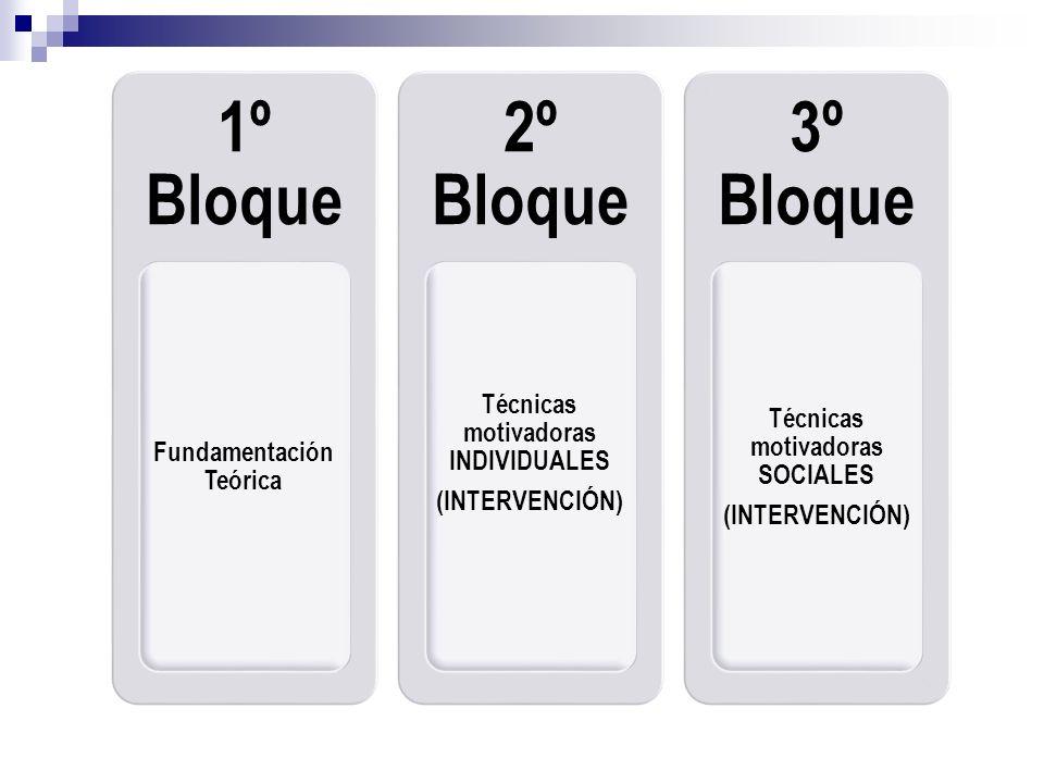 1º Bloque Fundamentación Teórica 2º Bloque Técnicas motivadoras INDIVIDUALES (INTERVENCIÓN) 3º Bloque Técnicas motivadoras SOCIALES (INTERVENCIÓN)