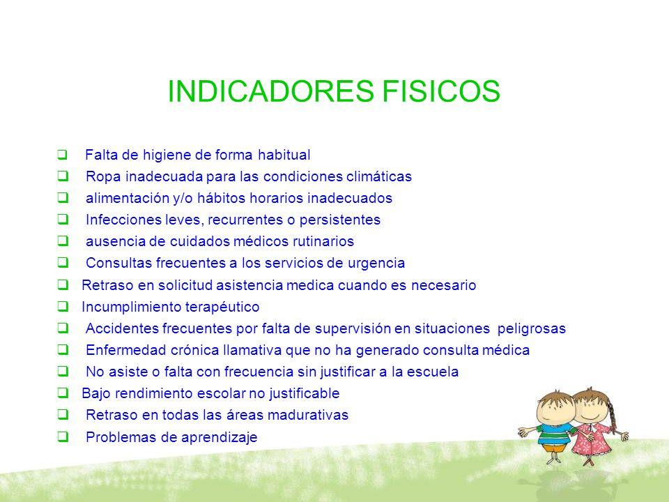 INDICADORES FISICOS Falta de higiene de forma habitual Ropa inadecuada para las condiciones climáticas alimentación y/o hábitos horarios inadecuados I