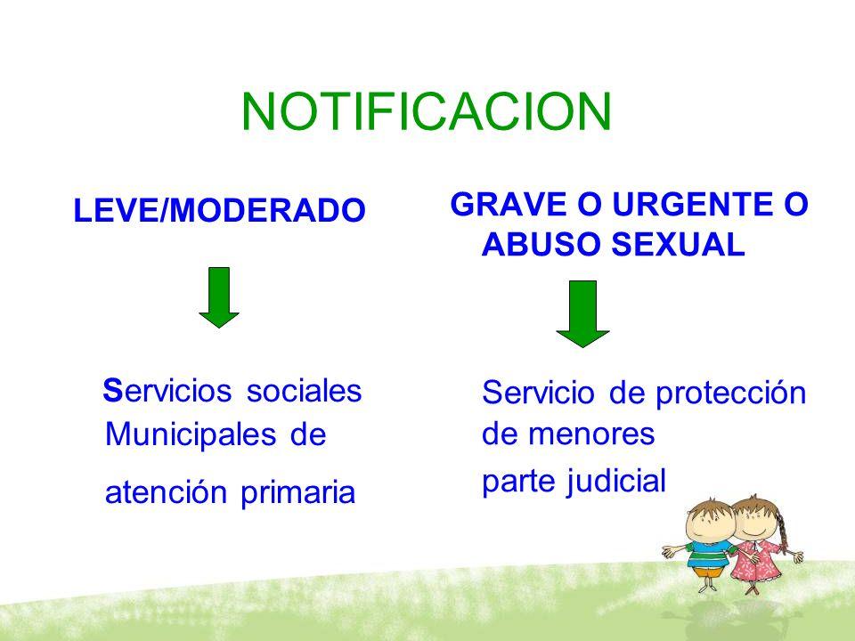 NOTIFICACION LEVE/MODERADO Servicios sociales Municipales de atención primaria GRAVE O URGENTE O ABUSO SEXUAL Servicio de protección de menores parte
