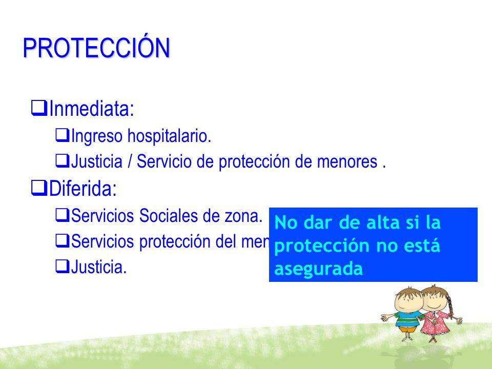 PROTECCIÓN Inmediata: Ingreso hospitalario. Justicia / Servicio de protección de menores. Diferida: Servicios Sociales de zona. Servicios protección d